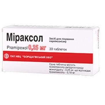 Міраксол табл. 0,25 мг блістер №30 інструкція та ціни