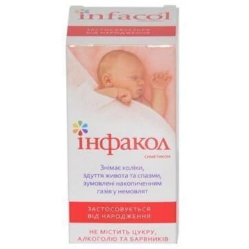 Инфакол сусп. оральн. 40 мг/мл фл. 50 мл инструкция и цены